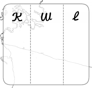 K-W-L chart ELTcampus