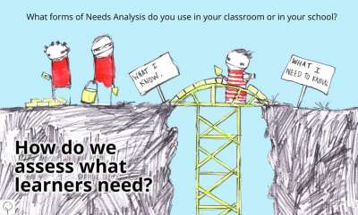 needs analysis and needs based learning